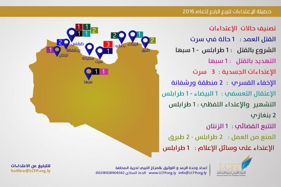 """"""" الصـحـفي ،،، ضحية الإرهــاب """" التقرير الدوري الرابع 2016"""