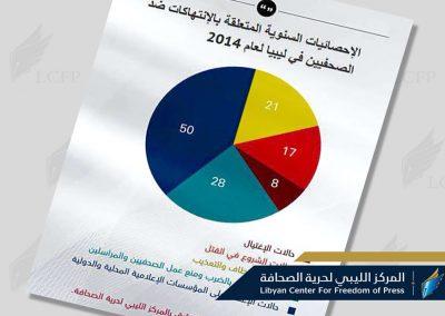 تقرير: 2014 الأسوء في وضع الحريات الاعلامية على الإطلاق